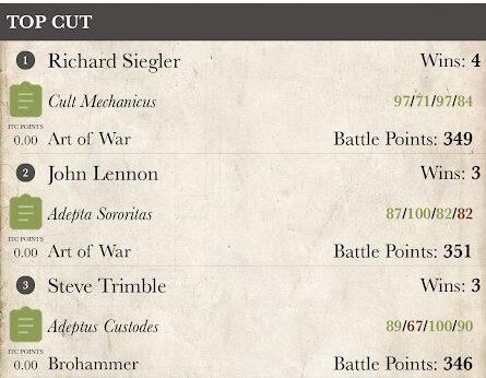 us open warhammer 40k orlando top list
